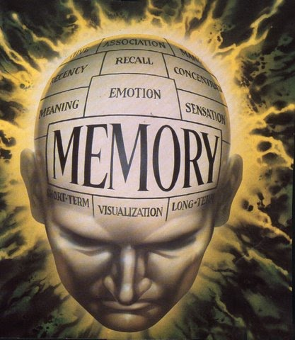 Image result for memory